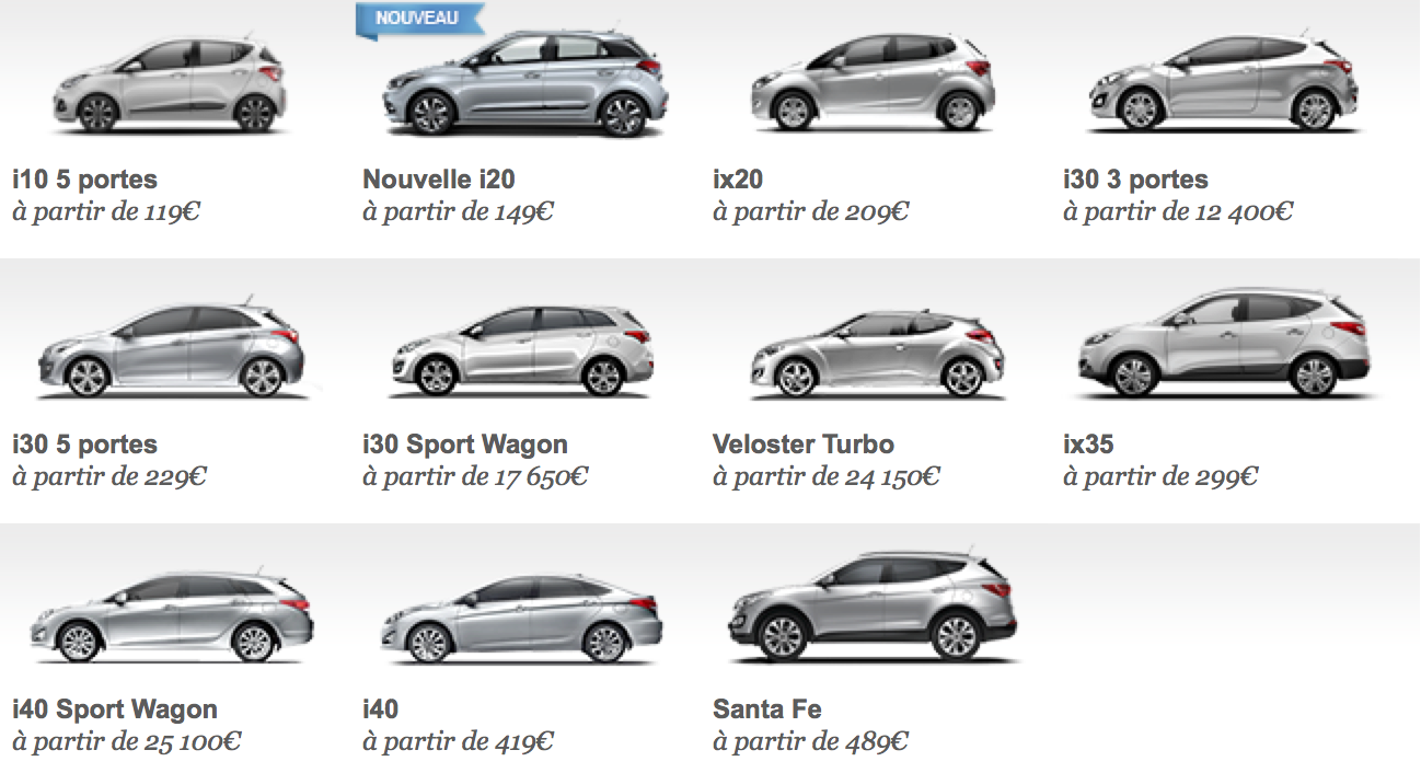 Incroyable Mais Hyundai Groupe Moretto Jm Automobiles